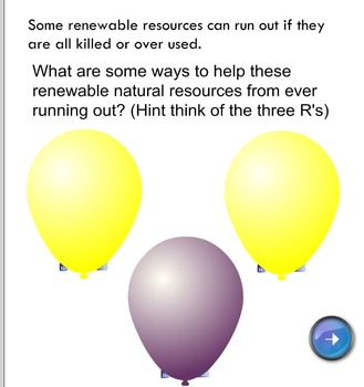 Renewable and Non-Renewable Resources Smart board