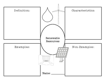 Renewable And Nonrenewable Energy Sources Worksheets