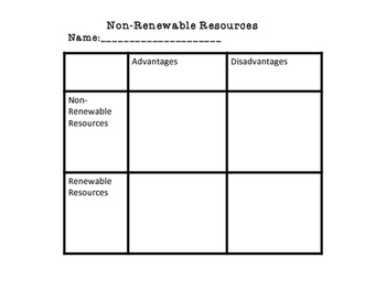 Renewable and Nonrenewable Energy Sources Worksheets & Printables