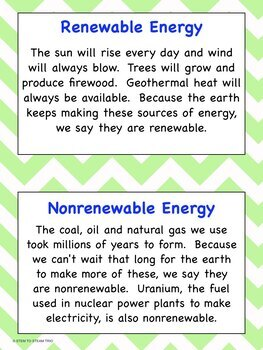 Renewable And Nonrenewable Energy Posters For Ngss By Stem