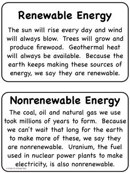 Renewable and Nonrenewable Energy Reading Passages for NGSS  - Black and White
