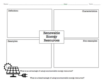 Renewable and Nonrenewable Energy Resource Graphic Organizer