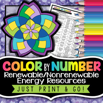 Renewable and Nonrenewable Energy Resources - Color by Number