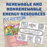 Renewable and Nonrenewable Energy Resources Coloring Page Series!