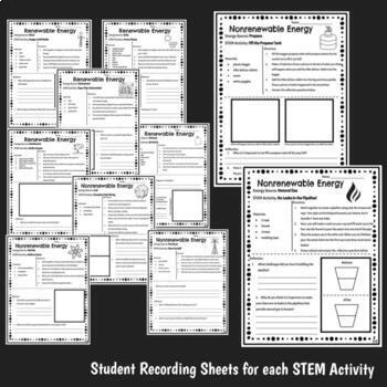 Renewable and Nonrenewable Energy Resources STEM Unit by Two Sharp ...
