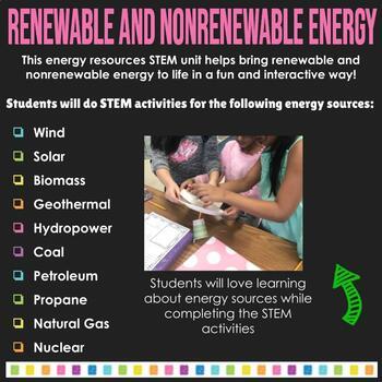 Renewable and Nonrenewable Energy Resources STEM Unit