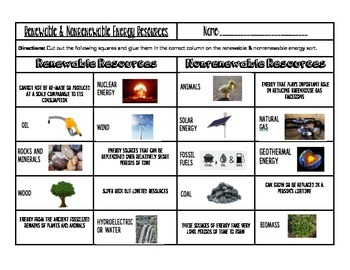 Renewable and Nonrenewable Energy Resources Sort