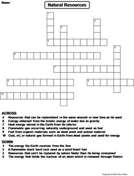 English worksheet: NATURAL RESOURCES | social studies | Pinterest ...