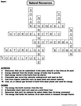 Renewable and Nonrenewable Natural Resources Worksheet/ Crossword Puzzle