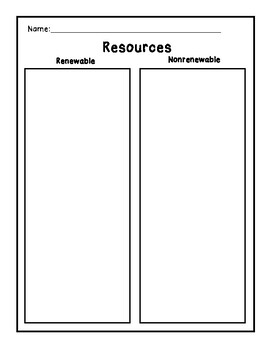 Renewable and Nonrenewable Resouces T Chart Compare Contrast Graphic Oranizer