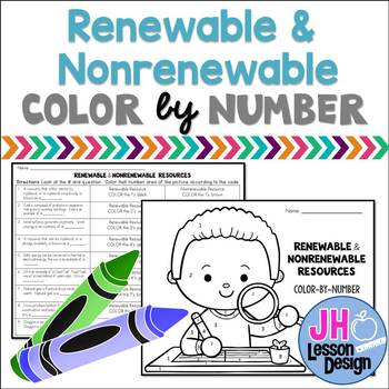 Renewable and Nonrenewable Resources: Color-By-Number