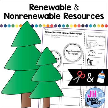 Renewable and Nonrenewable Resources: Cut and Paste Sorting Activity