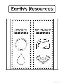 Renewable and Nonrenewable Resources: Interactive Notebook