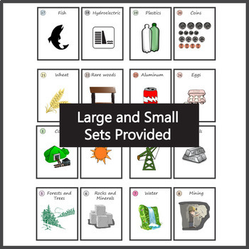 Renewable and Nonrenewable Resources Sort Cards