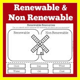 Renewable and Nonrenewable Resources Worksheet