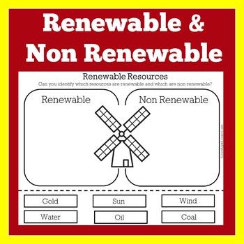Renewable Resources Worksheets   Teachers Pay Teachers