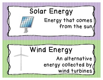 Renewable and Nonrenewable Word Wall Cards