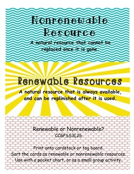 Renewable or Nonrenewable Resource Sort - Georgia Science Standards