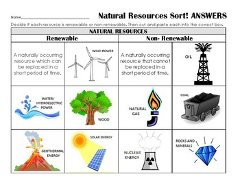 renewable and nonrenewable resources - zrom.tk