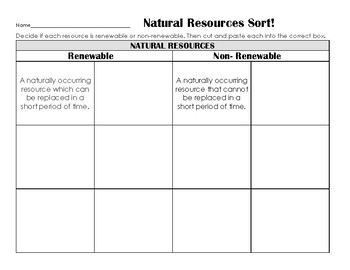 Renewable or Nonrenewable Resources Sort Review, Assess, Center