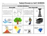 Renewable or Nonrenewable Resources Sort Review, Assess, Center
