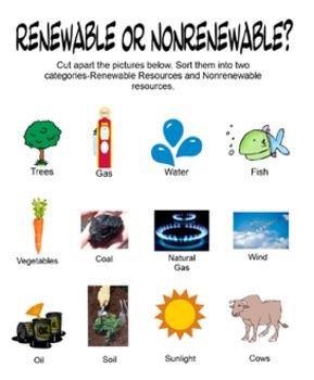Renewable vs Nonrenewable Resources