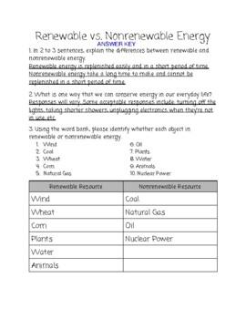 Renewable vs. Nonrenewable Resources: 4th Grade Science Lesson Plan