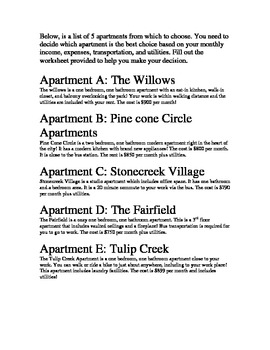 Renting An Apartment Worksheet Lesson