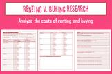Renting v Buying