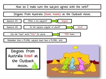 Repair that Grammar!  Subject Verb Agreement by Dianne Watson
