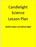 Repeatable and Replicable Lesson Plan SC.5.N.1.3
