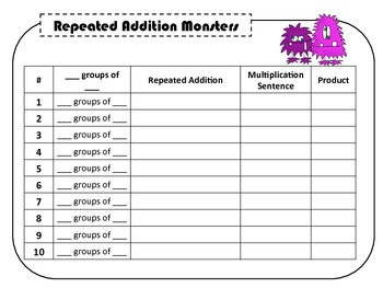 Repeated Addition Monsters