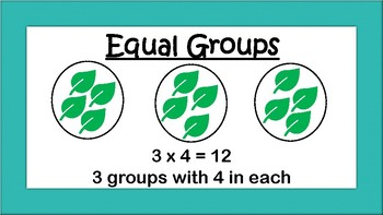 Repeated Addition Posters