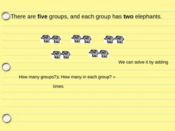 Repeated Addition Powerpoint
