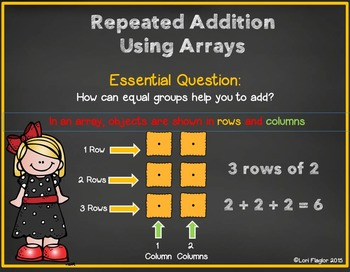 Repeated Addition Using Arrays