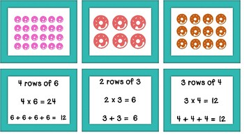 Donut You Know Repeated Addition? Math Center