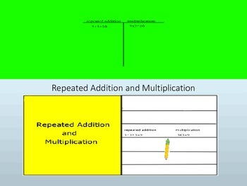 Repeated Addition and Multiplication Interactive Lesson