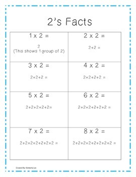 Repeated Addition and Multiplication Practice Cards 2's and 3's