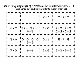 Repeated Addition related to Multiplication Practice by Kimberly Eger