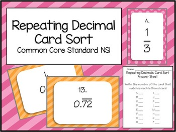 Repeating Decimals Card Sort - Math Centers