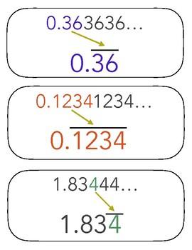 Repeating Decimals Resources