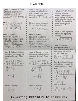 Repeating Decimals to Fractions Foldable