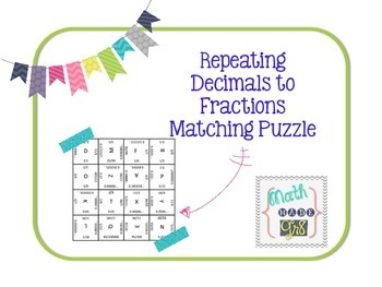 Repeating Decimals to Fractions Puzzle