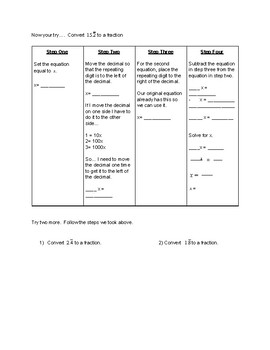 Repeating Decimals to Fractions Worksheet