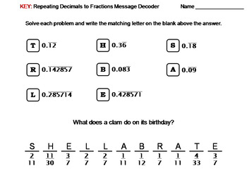 Repeating Decimals to Fractions Worksheet: Math Message Decoder