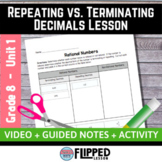 Repeating and Terminating Decimals Lesson