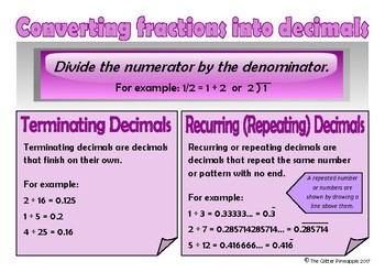 Repeating and Terminating Decimals Poster