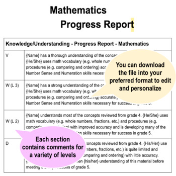 Report Card Comments - Grade 9 Academic Math - MPM 1D - Ontario