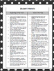 BUNDLE Report Card Comments -  Kindergarten Paragraphs & 200+ Phrases
