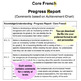 Report Card Comments - Core French - Ontario Grades 4,5,6,7,8